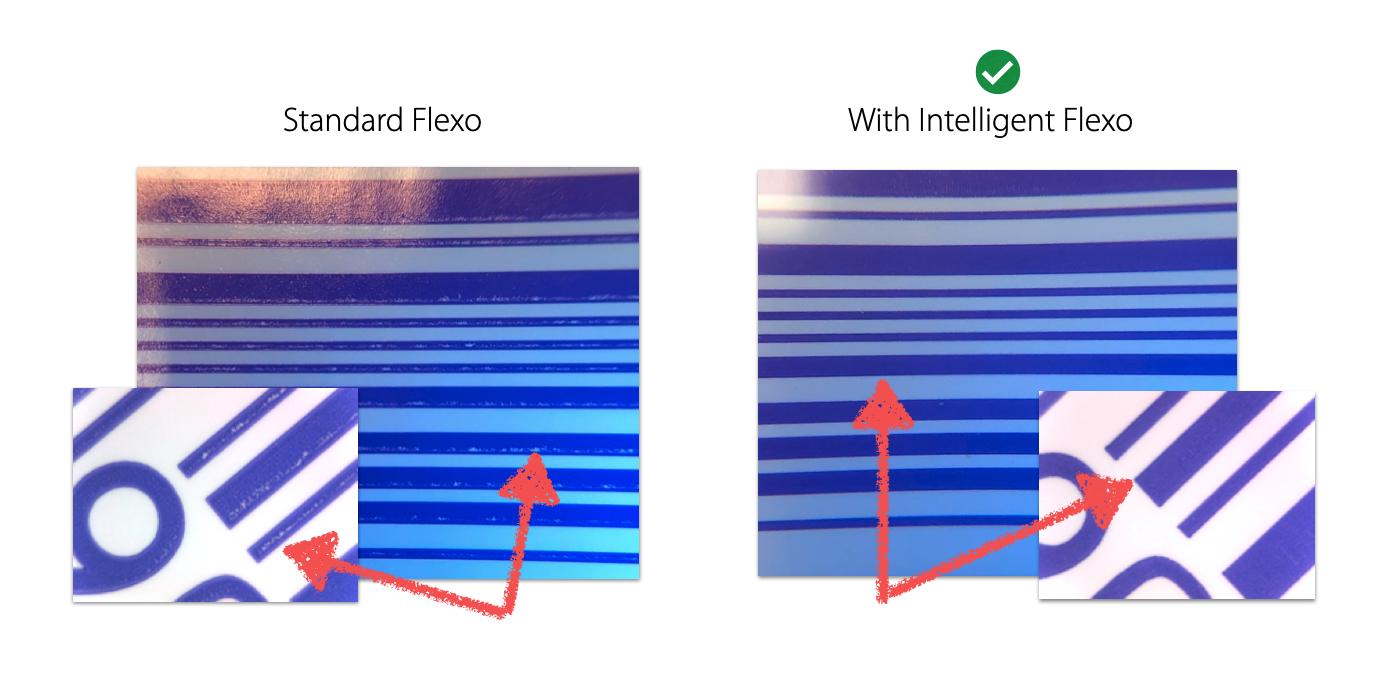Intelligent Flexo